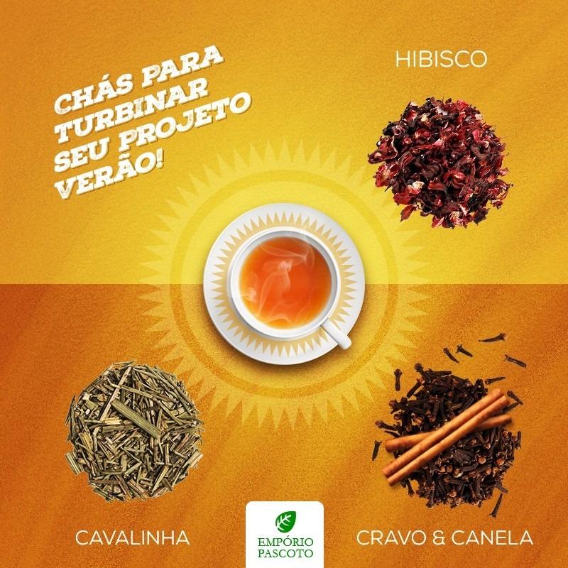 Chá para Turbinar seu Metabolismo